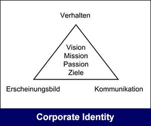 Corporate-ID